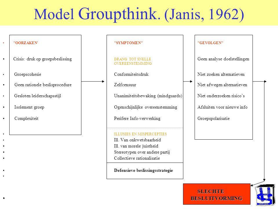 Groepspolarisatie: 3 namen, 6 theorieen A:Risky shift Diffusie verantwoordelijkheid (groepseffect) Risk as a value (belangen) Leiderschapshypothese (cogn.beschikbaarheid) B:Cautious shift Argumentatie hypothese (cogn.beschikbaarheid) Social decision theory (minderheidsinvloed) (groepseffect) C:Polarisatie Sociale vergelijking (ijking) Sociale identiteit (representativiteit)