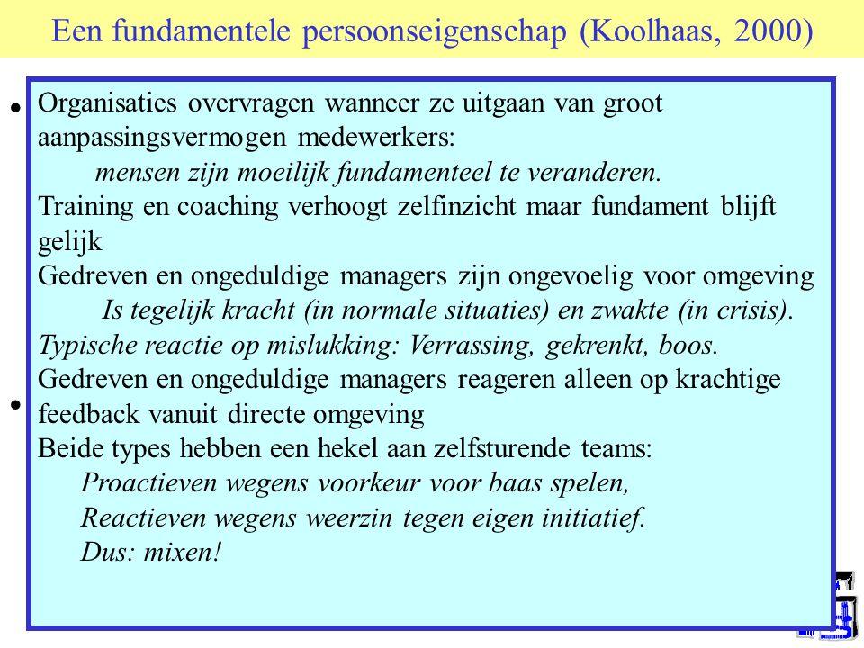 © 2006 JP van de Sande RuG De persoonlijkheid van varkens: Proactief en Reactief