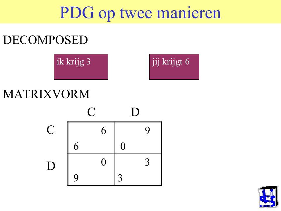 Intergroepsconflict COMPETITIE MACHTS TACTIEKEN CATEGORISATIE CONFLICTCONFLICT EXT.ATTRIBUTIE MISPERCEPTIE IN- OUT BIAS STEREOTYPEN MOREEL (DIABOLISERING) VIRIEL COMMITMENT RECIPROCITEIT AROUSAL CONFLICTCONFLICT COHESIE IN-G-COOPERATIE substantial procedural personal