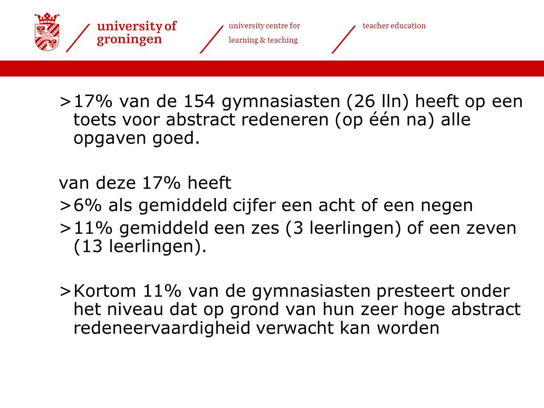 university centre for learning & teaching teacher education >17% van de 154 gymnasiasten (26 lln) heeft op een toets voor abstract redeneren (op één n