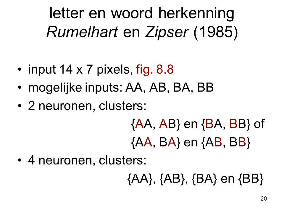 20 letter en woord herkenning Rumelhart en Zipser (1985) input 14 x 7 pixels, fig.