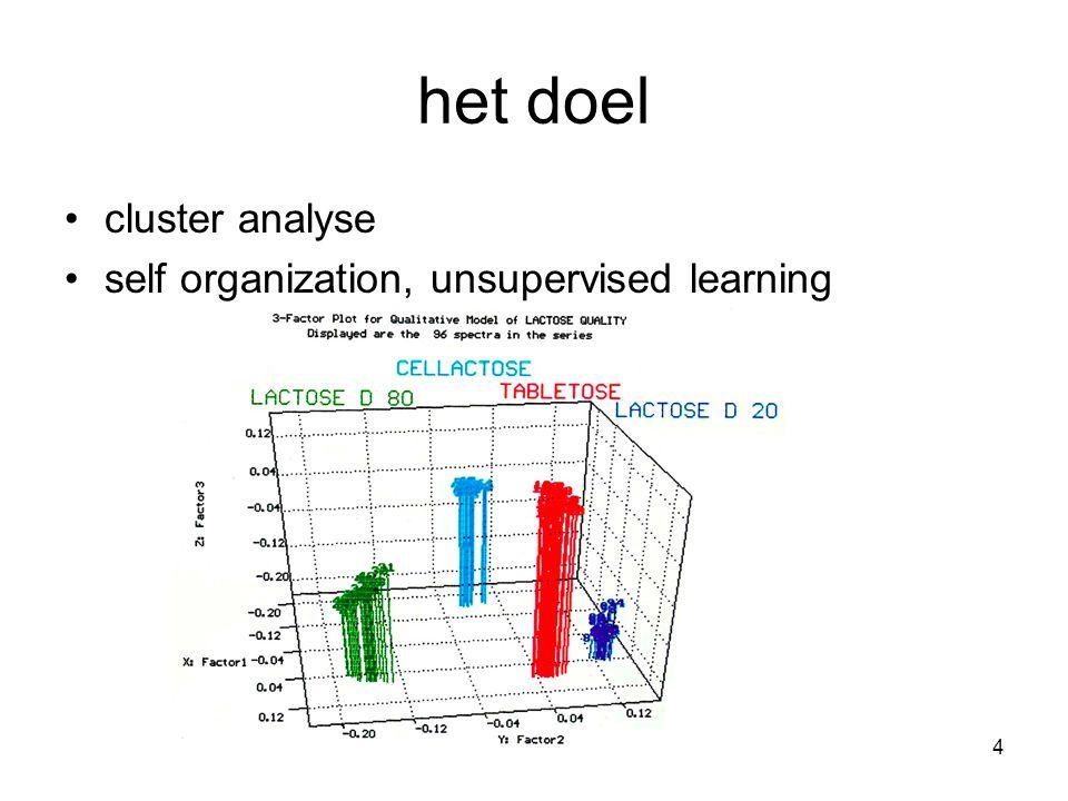 15 competitive learning genormalizeerde inputvectors genormalizeerde gewichtsvectors alle vectoren liggen op de unit hypersphere