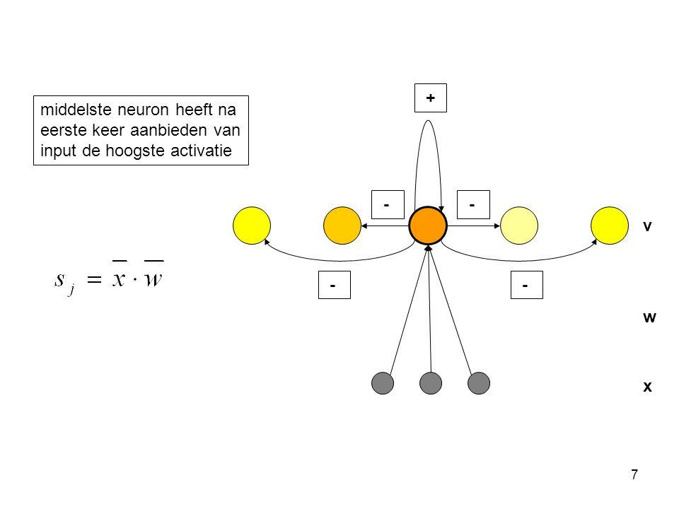 7 v x w + - - - - middelste neuron heeft na eerste keer aanbieden van input de hoogste activatie