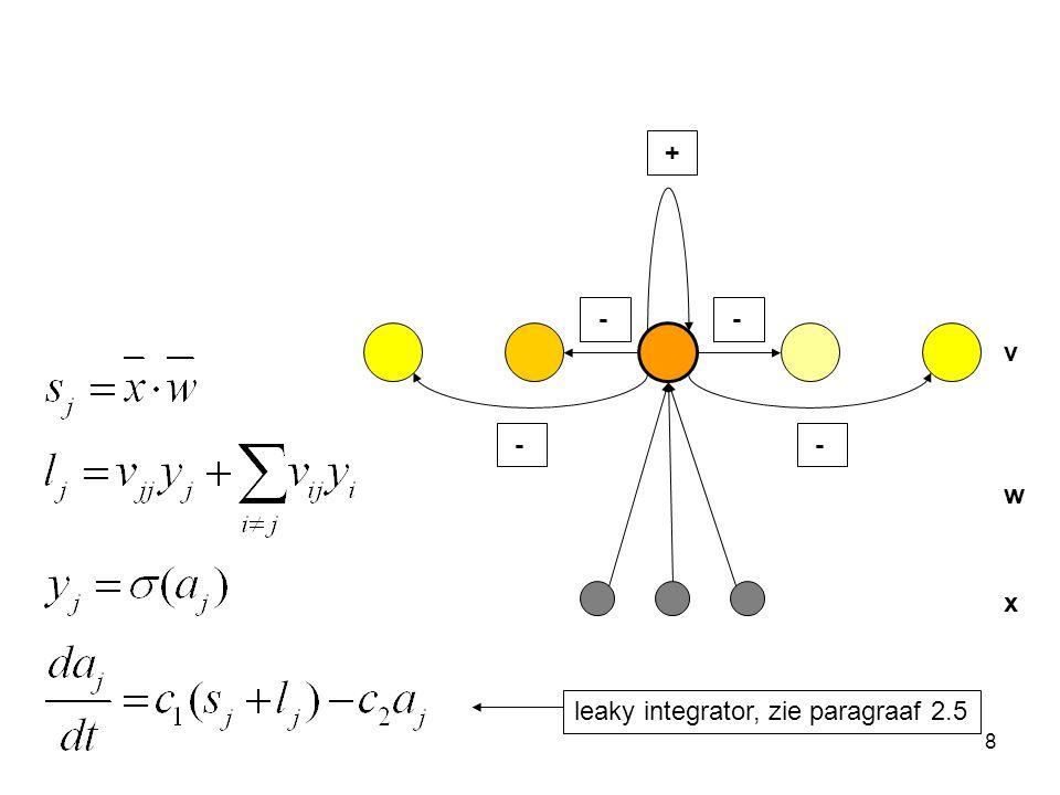 8 leaky integrator, zie paragraaf 2.5 v x w + - - - -