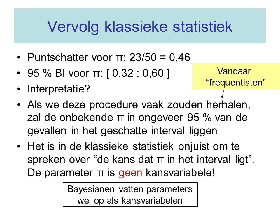 Vervolg klassieke statistiek Puntschatter voor π: 23/50 = 0,46 95 % BI voor π: [ 0,32 ; 0,60 ] Interpretatie.