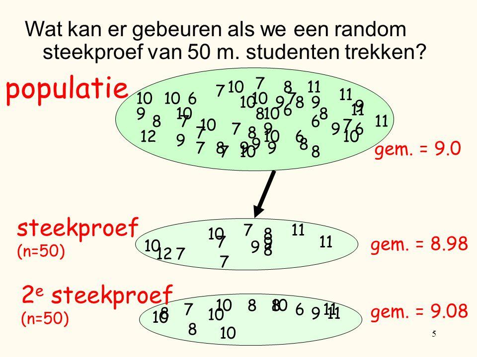 16 Histogram van gemiddelden van 100 bootstrapstkpr n In 95% van bootstrapstkpr n ligt gemiddelde tussen 8.8 en 9.2.