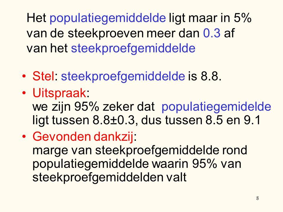 9 Dus nodig: marge van steekproefgemiddelde rond populatie- gemiddelde waarin 95% van steekproefgem n valt Te verkregen via herhaald stkprftrekken uit populatie Maar: 1000 maal een (n=50) steekproef trekken?.