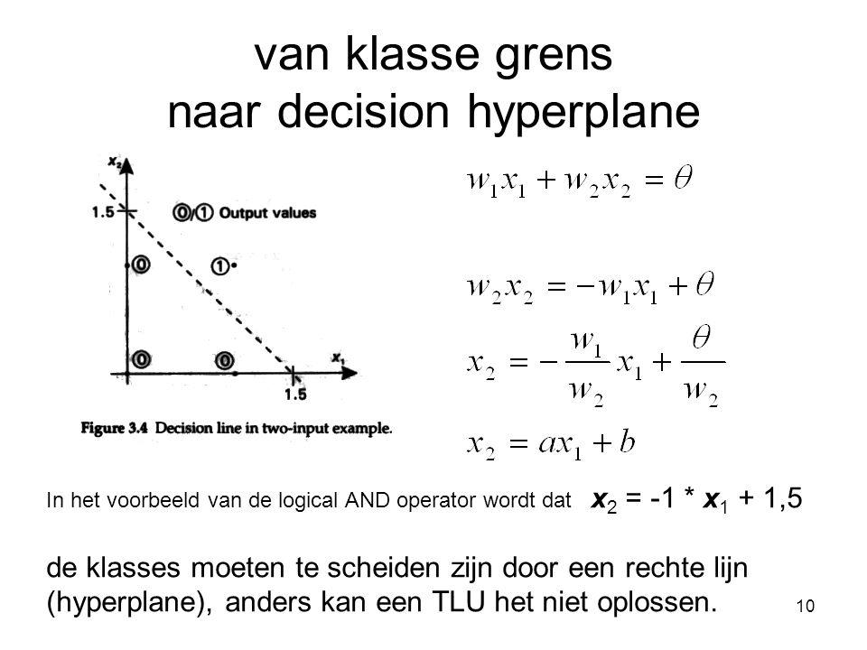 10 van klasse grens naar decision hyperplane In het voorbeeld van de logical AND operator wordt dat x 2 = -1 * x 1 + 1,5 de klasses moeten te scheiden