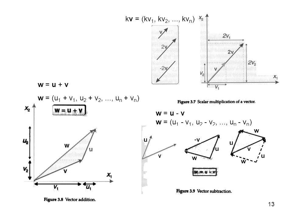 13 kv = (kv 1, kv 2,..., kv n ) w = u + v w = (u 1 + v 1, u 2 + v 2,..., u n + v n ) w = u - v w = (u 1 - v 1, u 2 - v 2,..., u n - v n ) v u-v-v u w