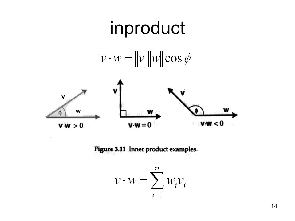 14 inproduct v w