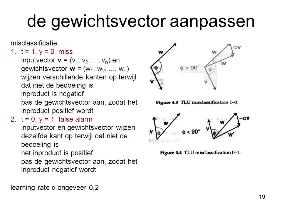 19 de gewichtsvector aanpassen misclassificatie: 1.t = 1, y = 0 miss inputvector v = (v 1, v 2,..., v n ) en gewichtsvector w = (w 1, w 2,..., w n ) w