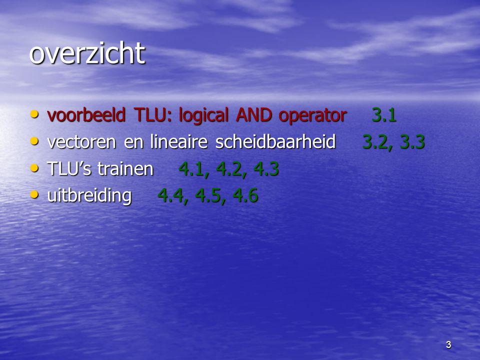 24 overzicht voorbeeld TLU: logical AND operator 3.1 voorbeeld TLU: logical AND operator 3.1 vectoren en lineaire scheidbaarheid 3.2, 3.3 vectoren en lineaire scheidbaarheid 3.2, 3.3 TLU's trainen 4.1, 4.2, 4.3 TLU's trainen 4.1, 4.2, 4.3 uitbreiding 4.4, 4.5, 4.6 uitbreiding 4.4, 4.5, 4.6