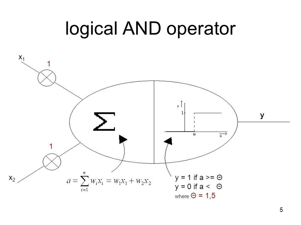 6 input pattern 1 y = 1 if a >= Θ y = 0 if a < Θ where Θ = 1,5 0 1 0 1 0