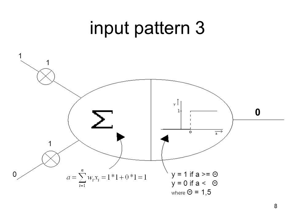 19 de gewichtsvector aanpassen misclassificatie: 1.t = 1, y = 0 miss inputvector v = (v 1, v 2,..., v n ) en gewichtsvector w = (w 1, w 2,..., w n ) wijzen verschillende kanten op terwijl dat niet de bedoeling is inproduct is negatief pas de gewichtsvector aan, zodat het inproduct positief wordt 2.t = 0, y = 1 false alarm inputvector en gewichtsvector wijzen dezelfde kant op terwijl dat niet de bedoeling is het inproduct is positief pas de gewichtsvector aan, zodat het inproduct negatief wordt learning rate α ongeveer 0,2