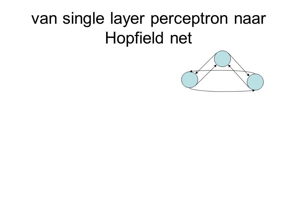 van single layer perceptron naar Hopfield net
