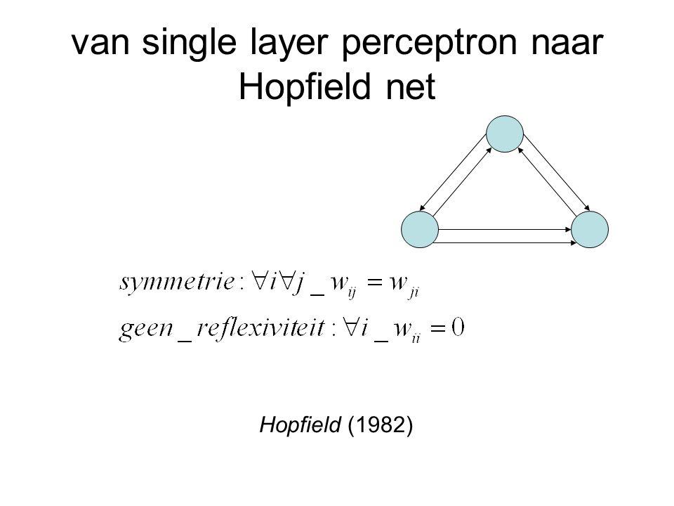 Hopfield (1982)
