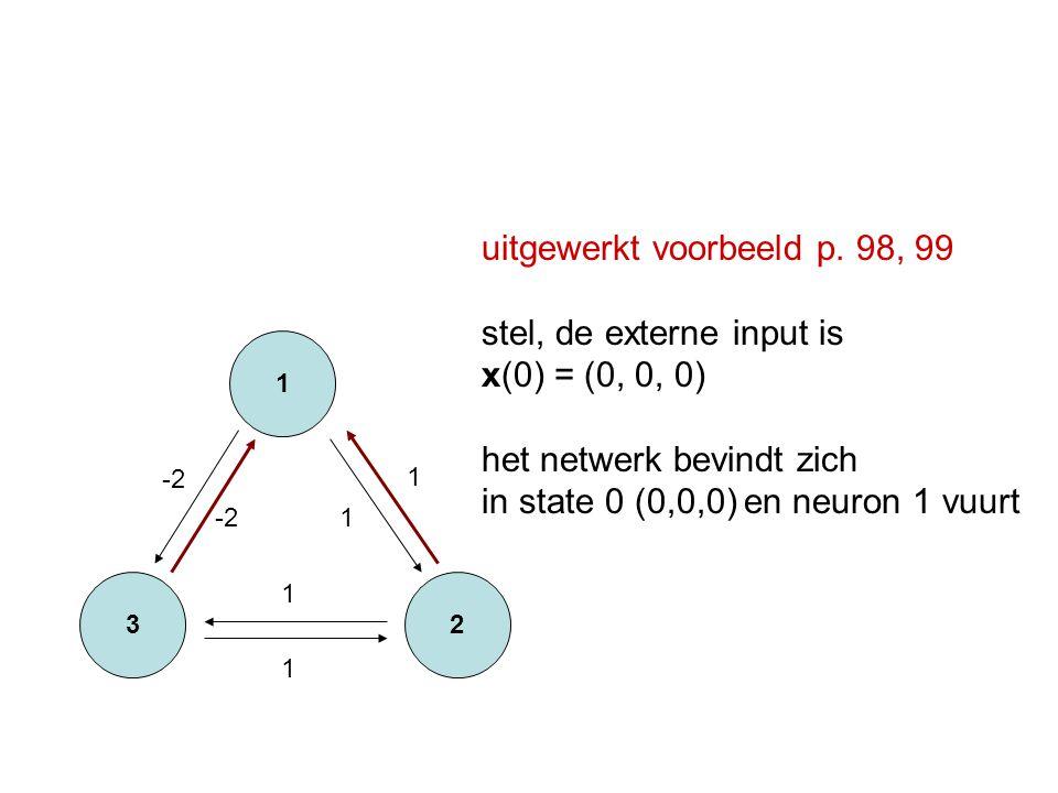 3 1 2 -2 1 1 1 1 uitgewerkt voorbeeld p. 98, 99 stel, de externe input is x(0) = (0, 0, 0) het netwerk bevindt zich in state 0 (0,0,0) en neuron 1 vuu