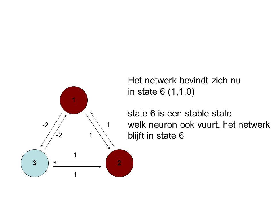 3 1 2 -2 1 1 1 1 Het netwerk bevindt zich nu in state 6 (1,1,0) state 6 is een stable state welk neuron ook vuurt, het netwerk blijft in state 6