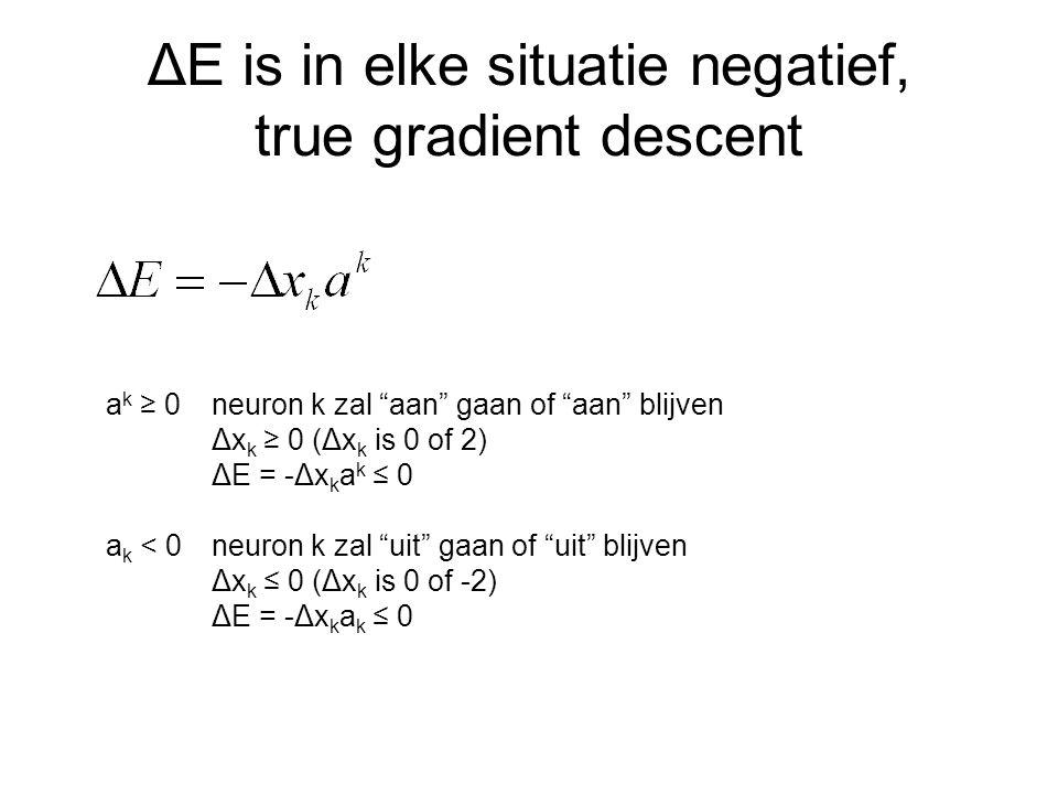 """ΔE is in elke situatie negatief, true gradient descent a k ≥ 0neuron k zal """"aan"""" gaan of """"aan"""" blijven Δx k ≥ 0 (Δx k is 0 of 2) ΔE = -Δx k a k ≤ 0 a"""