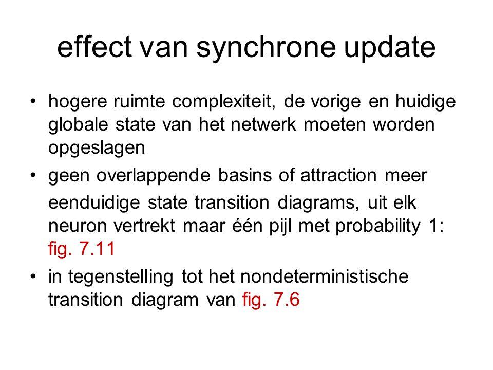 effect van synchrone update hogere ruimte complexiteit, de vorige en huidige globale state van het netwerk moeten worden opgeslagen geen overlappende