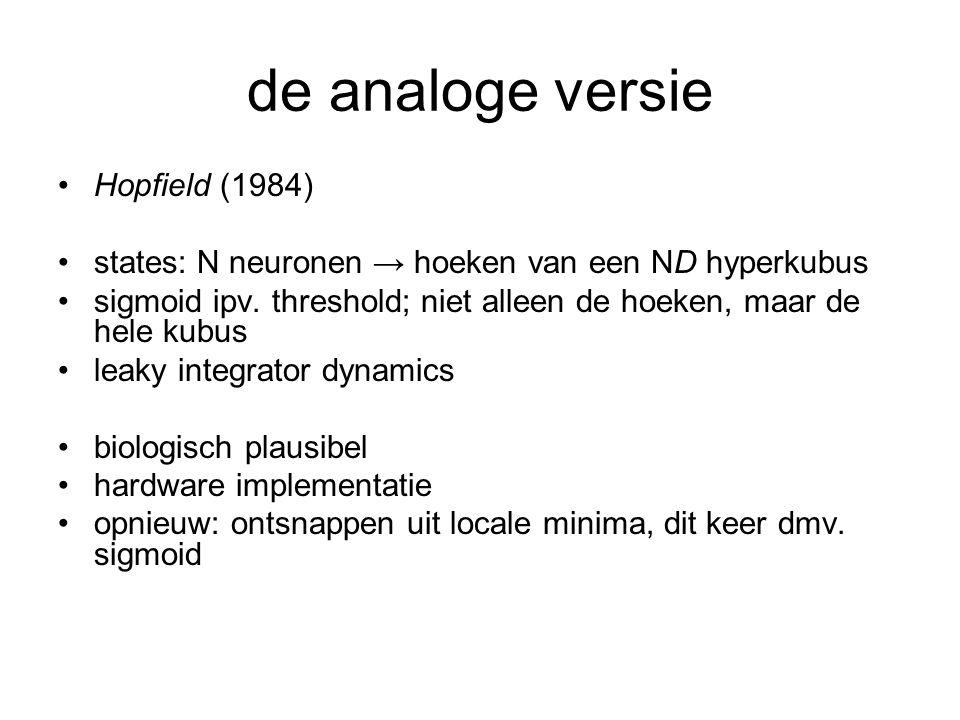 de analoge versie Hopfield (1984) states: N neuronen → hoeken van een ND hyperkubus sigmoid ipv. threshold; niet alleen de hoeken, maar de hele kubus