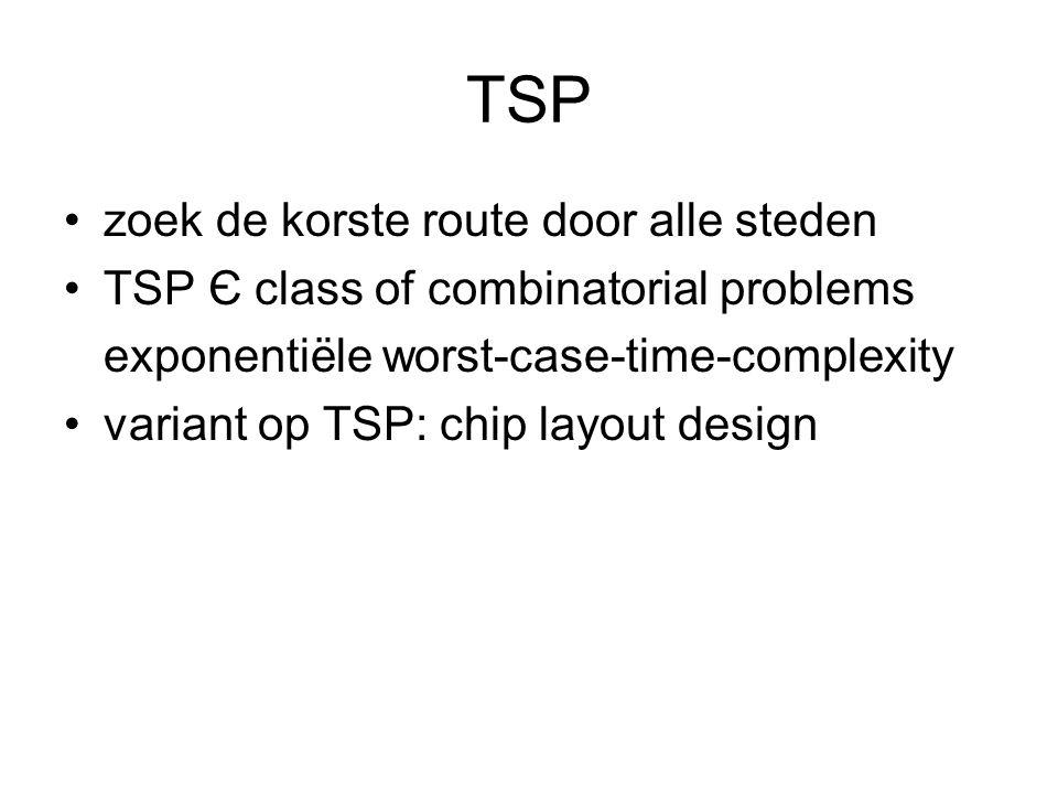 TSP zoek de korste route door alle steden TSP Є class of combinatorial problems exponentiële worst-case-time-complexity variant op TSP: chip layout de