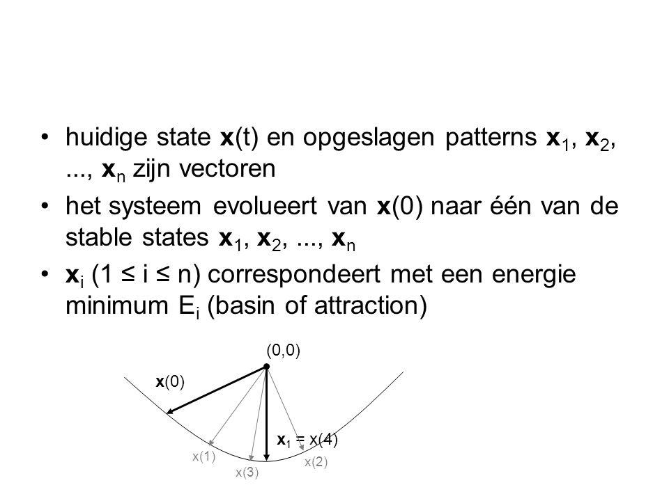 huidige state x(t) en opgeslagen patterns x 1, x 2,..., x n zijn vectoren het systeem evolueert van x(0) naar één van de stable states x 1, x 2,..., x