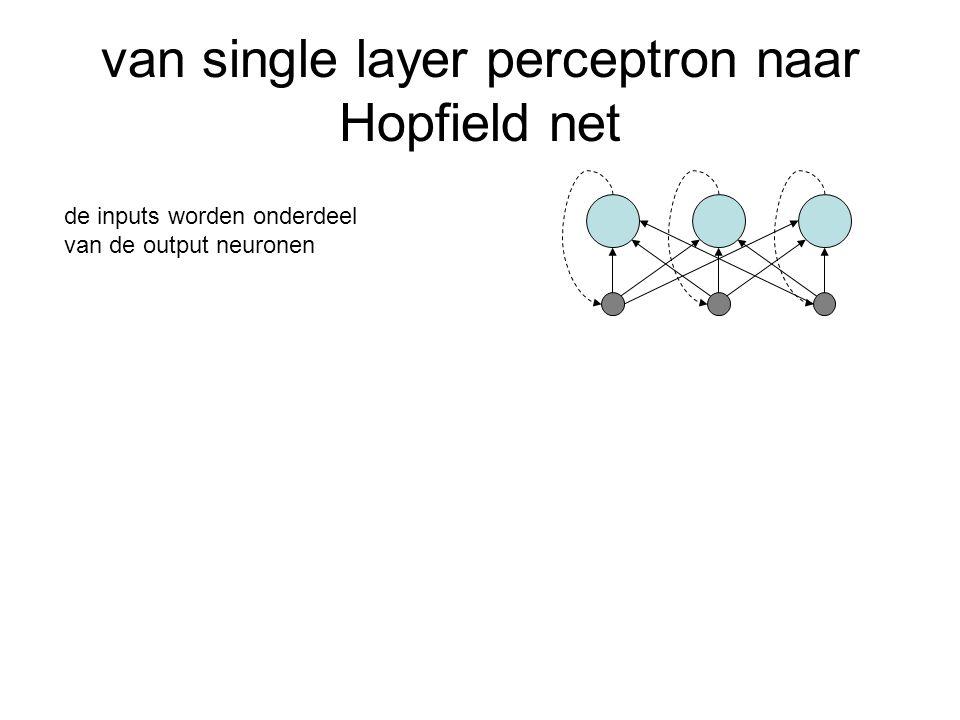 van single layer perceptron naar Hopfield net de inputs worden onderdeel van de output neuronen
