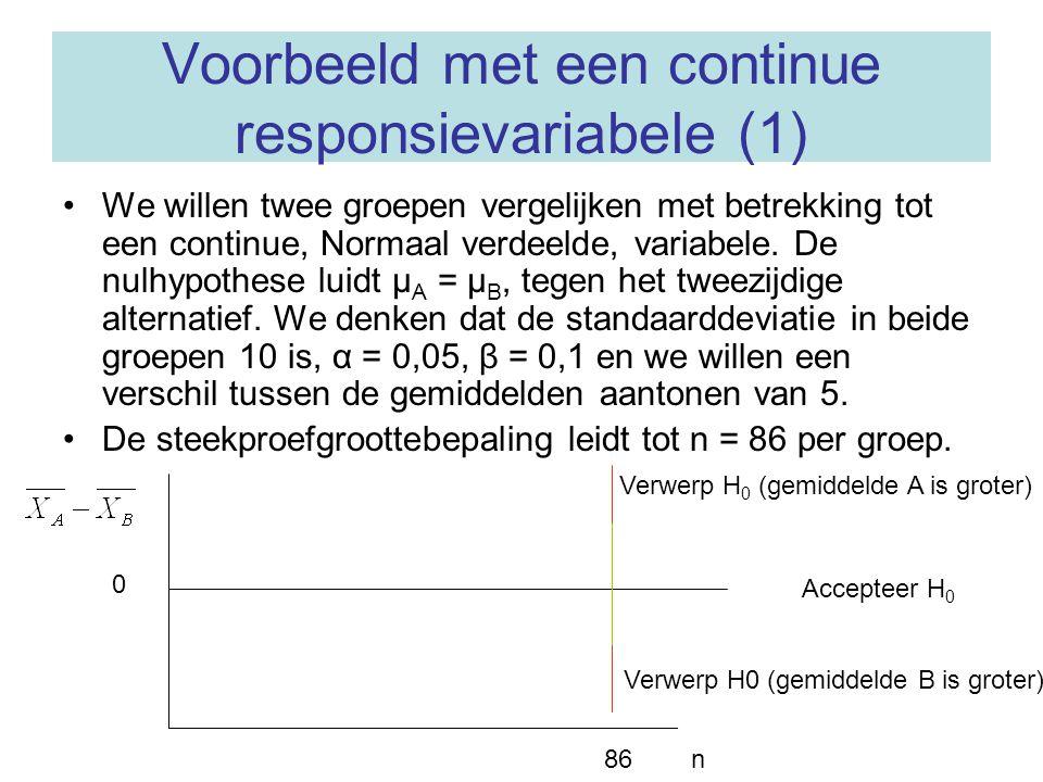 Voorbeeld met een continue responsievariabele (1) We willen twee groepen vergelijken met betrekking tot een continue, Normaal verdeelde, variabele. De