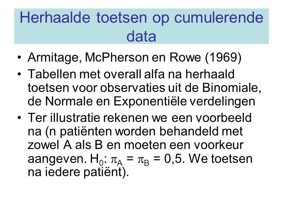 Herhaalde toetsen op cumulerende data Armitage, McPherson en Rowe (1969) Tabellen met overall alfa na herhaald toetsen voor observaties uit de Binomia