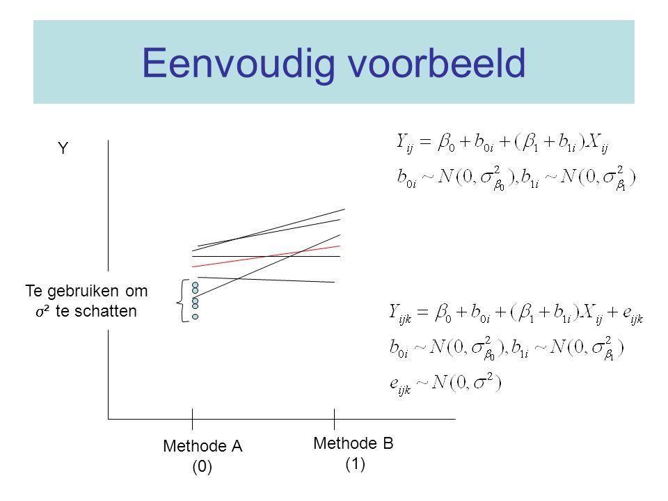 Eenvoudig voorbeeld Methode A (0) Methode B (1) Y Te gebruiken om  ² te schatten
