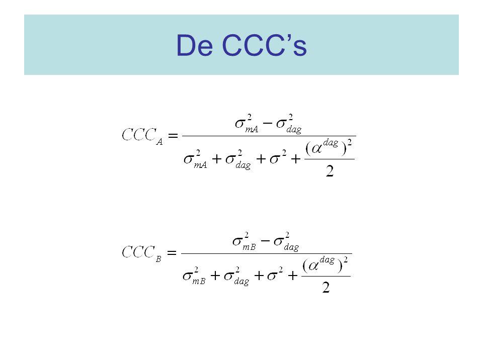 De CCC's