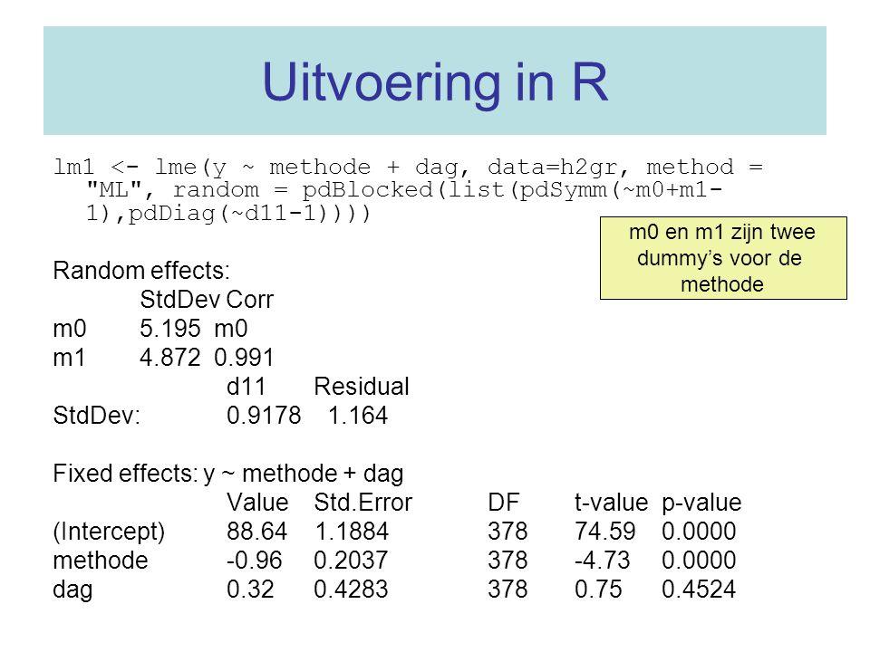 Uitvoering in R lm1 <- lme(y ~ methode + dag, data=h2gr, method =