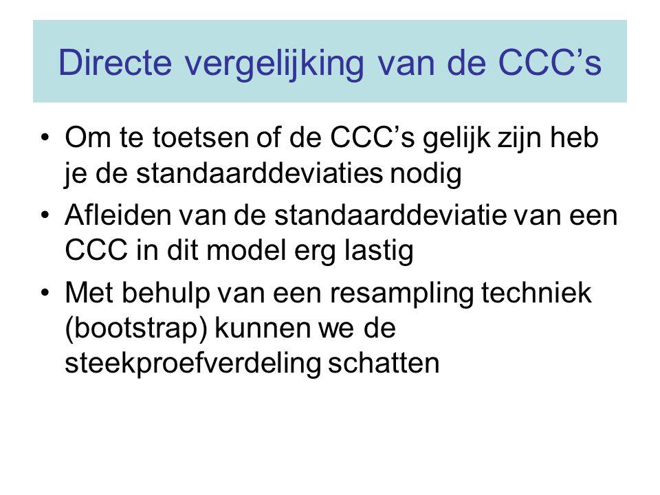 Directe vergelijking van de CCC's Om te toetsen of de CCC's gelijk zijn heb je de standaarddeviaties nodig Afleiden van de standaarddeviatie van een C