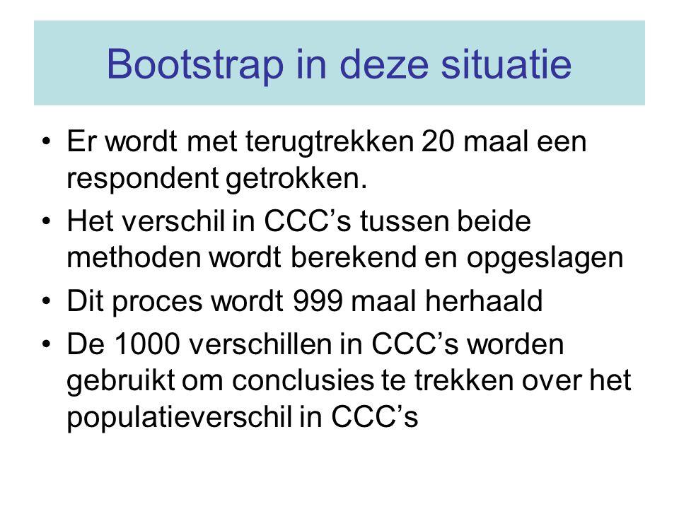 Bootstrap in deze situatie Er wordt met terugtrekken 20 maal een respondent getrokken. Het verschil in CCC's tussen beide methoden wordt berekend en o