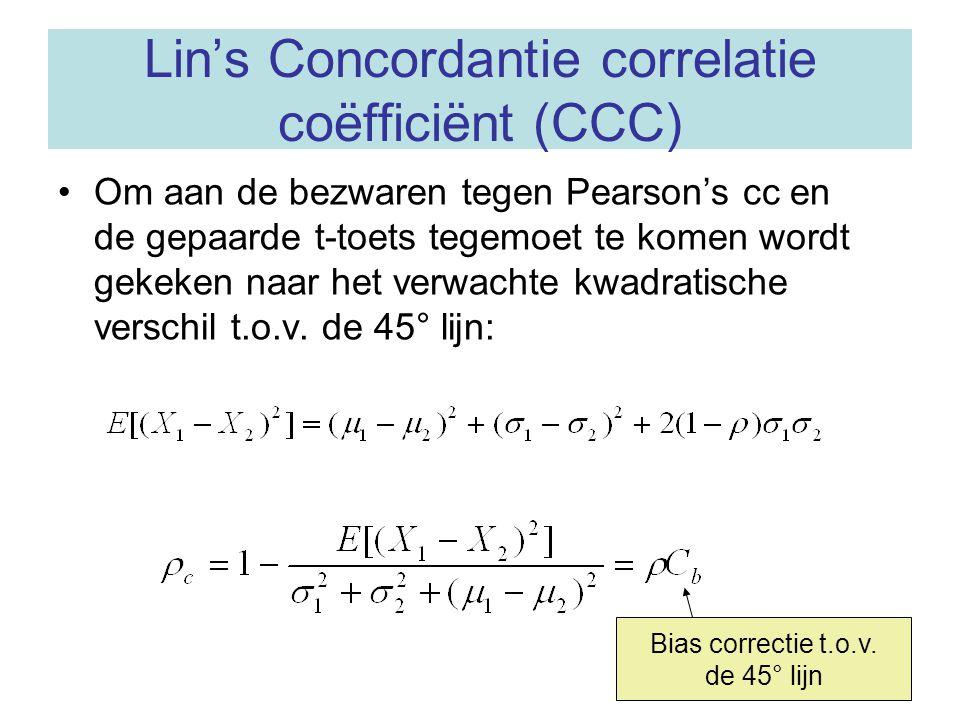 Lin's Concordantie correlatie coëfficiënt (CCC) Om aan de bezwaren tegen Pearson's cc en de gepaarde t-toets tegemoet te komen wordt gekeken naar het