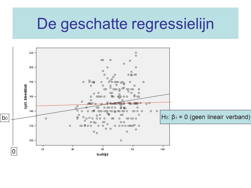 De geschatte regressielijn H 0 : β 1 = 0 (geen lineair verband) 0 b0b0