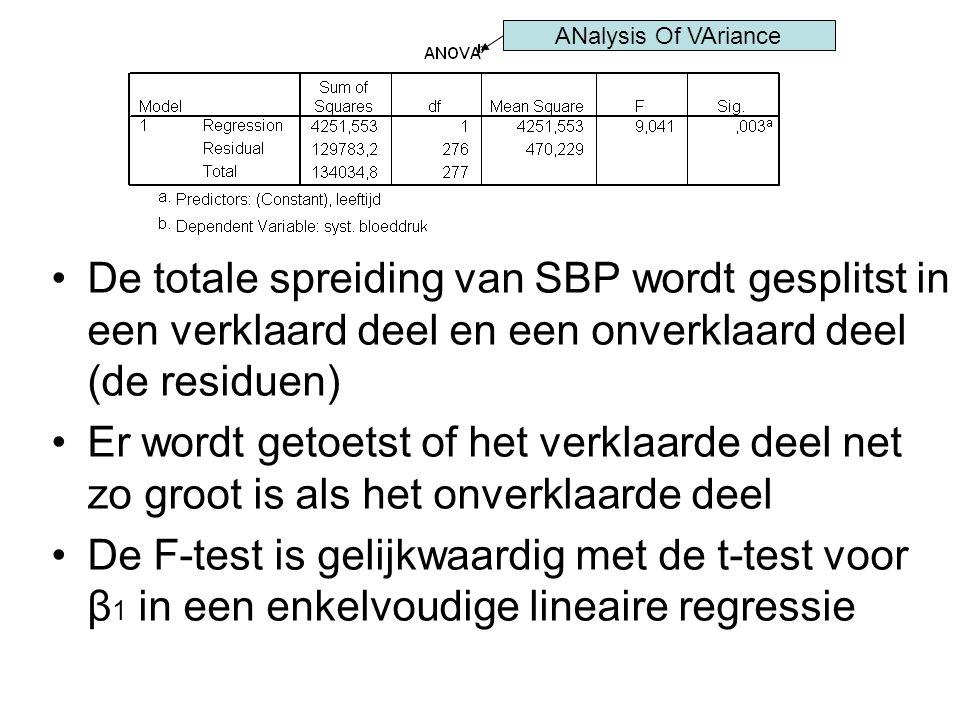 De totale spreiding van SBP wordt gesplitst in een verklaard deel en een onverklaard deel (de residuen) Er wordt getoetst of het verklaarde deel net z