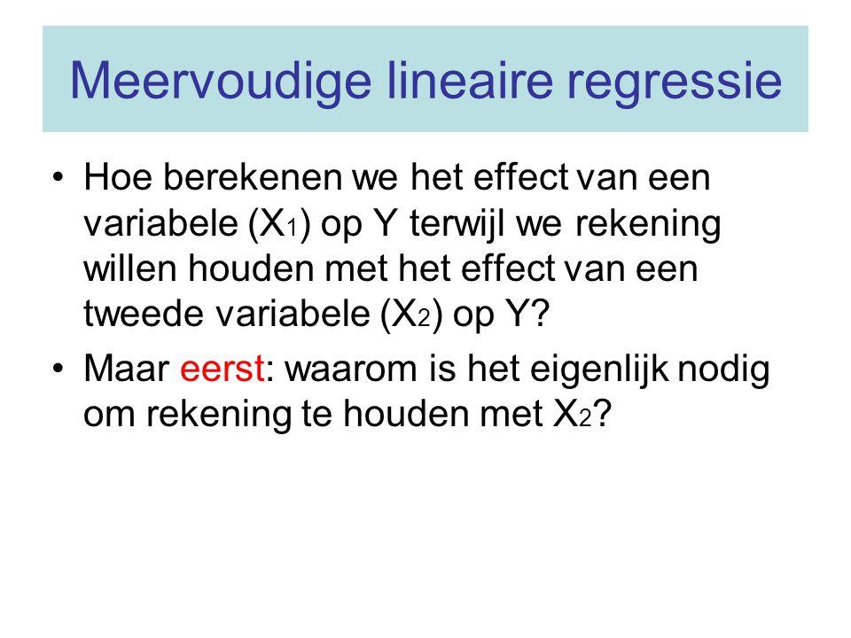 Meervoudige lineaire regressie Hoe berekenen we het effect van een variabele (X 1 ) op Y terwijl we rekening willen houden met het effect van een twee