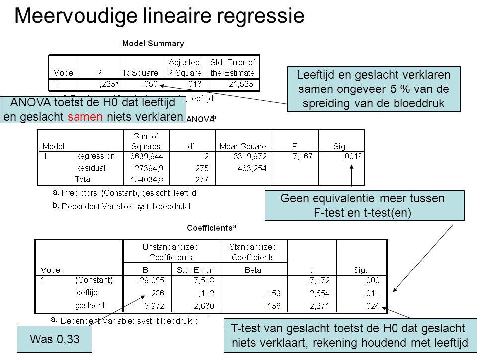 Meervoudige lineaire regressie Leeftijd en geslacht verklaren samen ongeveer 5 % van de spreiding van de bloeddruk ANOVA toetst de H0 dat leeftijd en