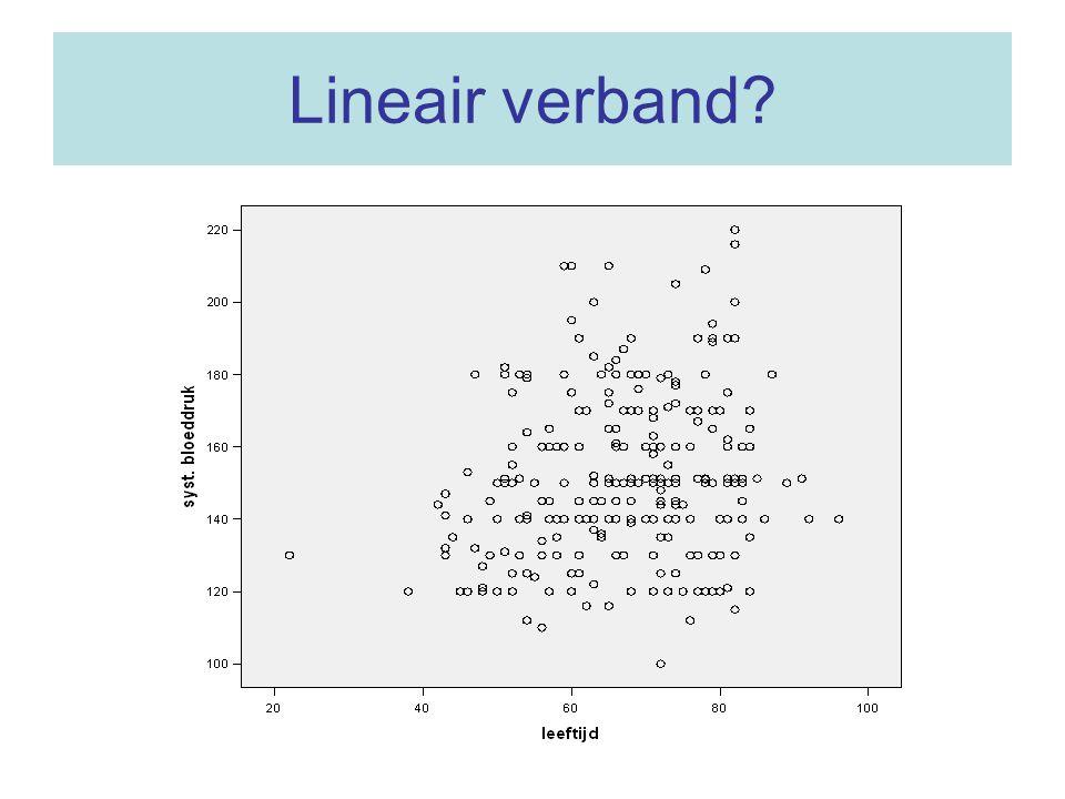 Kan men een lineaire regressie uitvoeren als de verklarende variabele dichotoom is.
