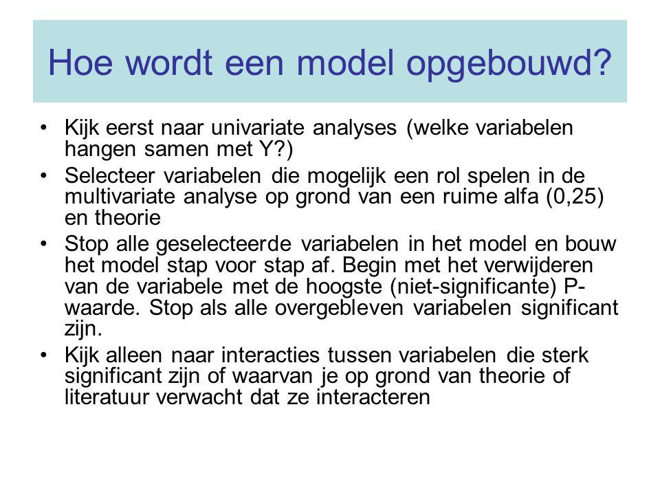 Hoe wordt een model opgebouwd? Kijk eerst naar univariate analyses (welke variabelen hangen samen met Y?) Selecteer variabelen die mogelijk een rol sp