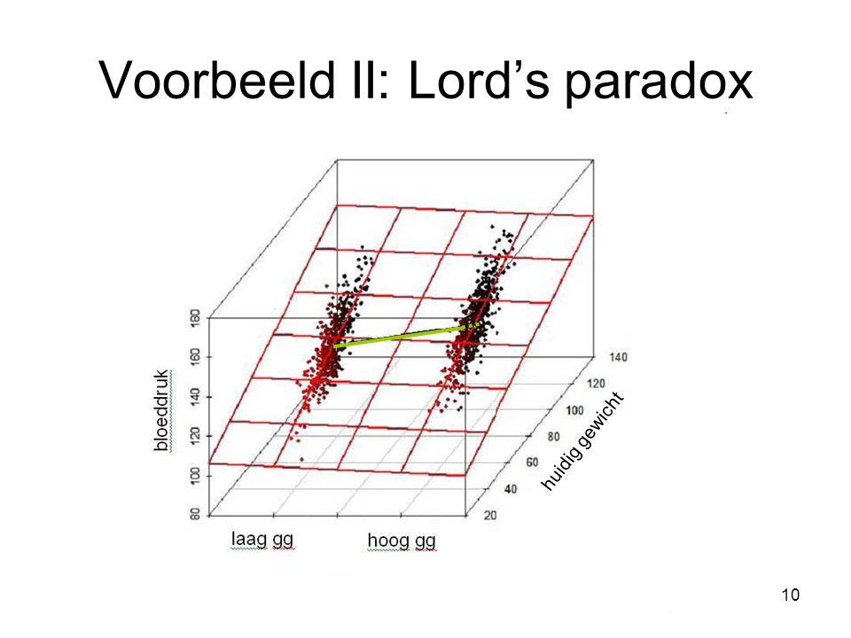 10 Voorbeeld II: Lord's paradox huidig gewicht