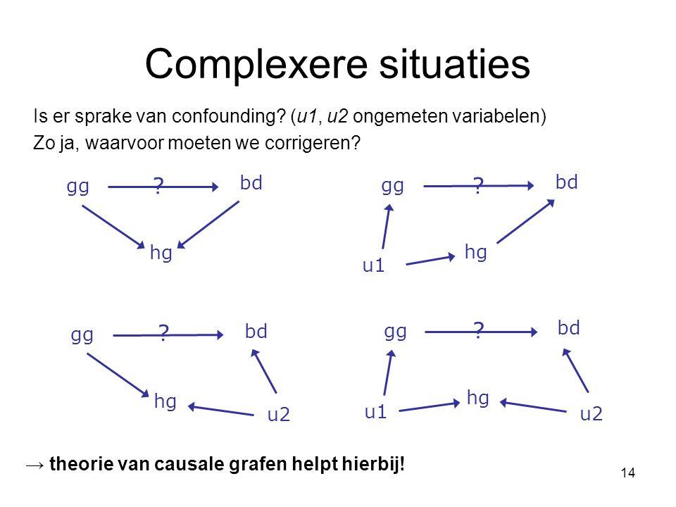 14 Complexere situaties Is er sprake van confounding? (u1, u2 ongemeten variabelen) Zo ja, waarvoor moeten we corrigeren? → theorie van causale grafen