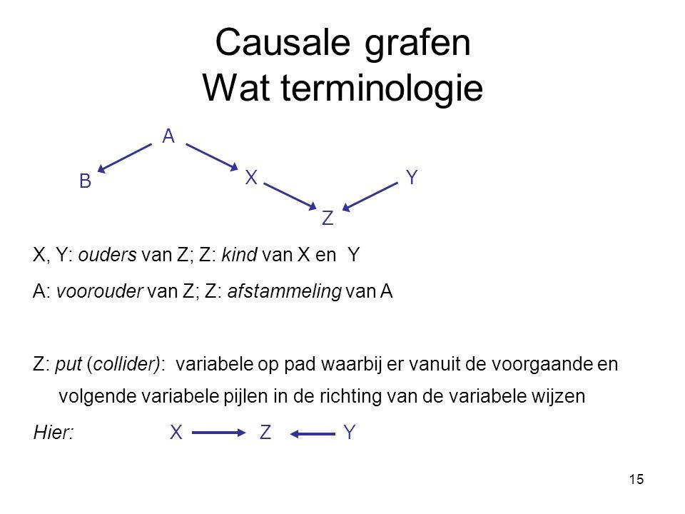 15 Causale grafen Wat terminologie X, Y: ouders van Z; Z: kind van X en Y A: voorouder van Z; Z: afstammeling van A Z: put (collider): variabele op pad waarbij er vanuit de voorgaande en volgende variabele pijlen in de richting van de variabele wijzen Hier: X Z Y Z Y B X A
