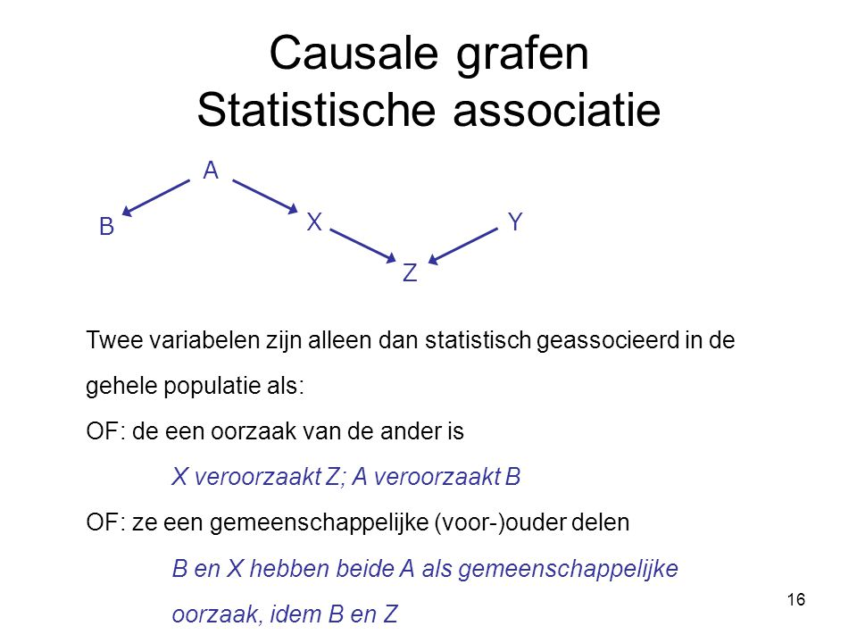 16 Causale grafen Statistische associatie Twee variabelen zijn alleen dan statistisch geassocieerd in de gehele populatie als: OF: de een oorzaak van de ander is X veroorzaakt Z; A veroorzaakt B OF: ze een gemeenschappelijke (voor-)ouder delen B en X hebben beide A als gemeenschappelijke oorzaak, idem B en Z Z Y B X A
