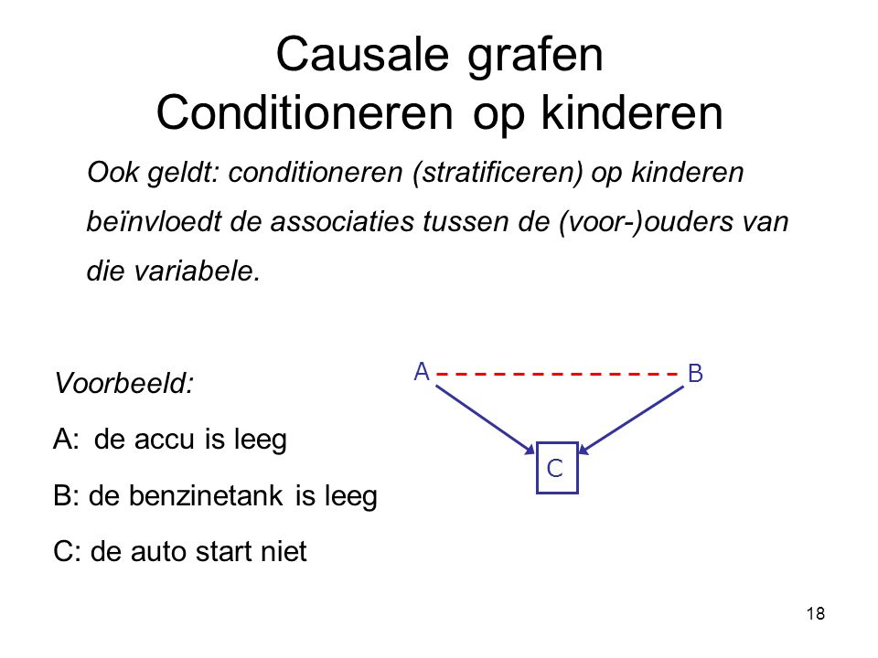 18 Causale grafen Conditioneren op kinderen Ook geldt: conditioneren (stratificeren) op kinderen beïnvloedt de associaties tussen de (voor-)ouders van die variabele.