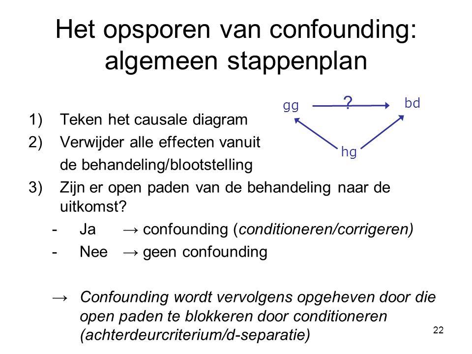 22 Het opsporen van confounding: algemeen stappenplan 1)Teken het causale diagram 2)Verwijder alle effecten vanuit de behandeling/blootstelling 3) Zij