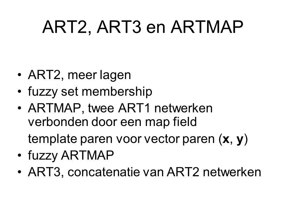 ART2, ART3 en ARTMAP ART2, meer lagen fuzzy set membership ARTMAP, twee ART1 netwerken verbonden door een map field template paren voor vector paren (x, y) fuzzy ARTMAP ART3, concatenatie van ART2 netwerken