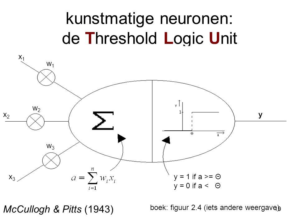 19 kunstmatige neuronen: de Threshold Logic Unit y = 1 if a >= Θ y = 0 if a < Θ x1x1 w1w1 x3x3 w3w3 x2x2 y w2w2 boek: figuur 2.4 (iets andere weergave